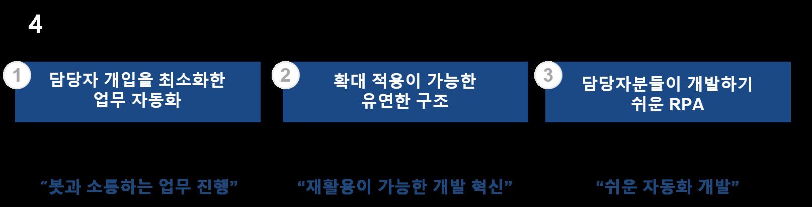 01개발목표.png
